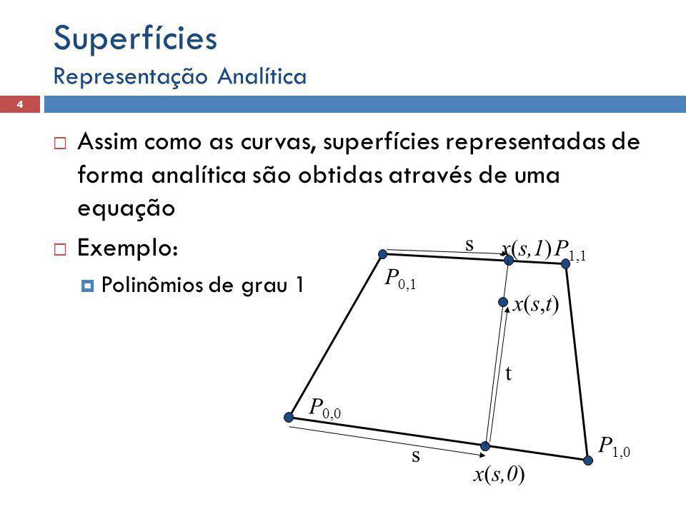 Superfícies Representação Analítica. Assim como as curvas, superfícies representadas de forma analítica são obtidas através de uma equação.