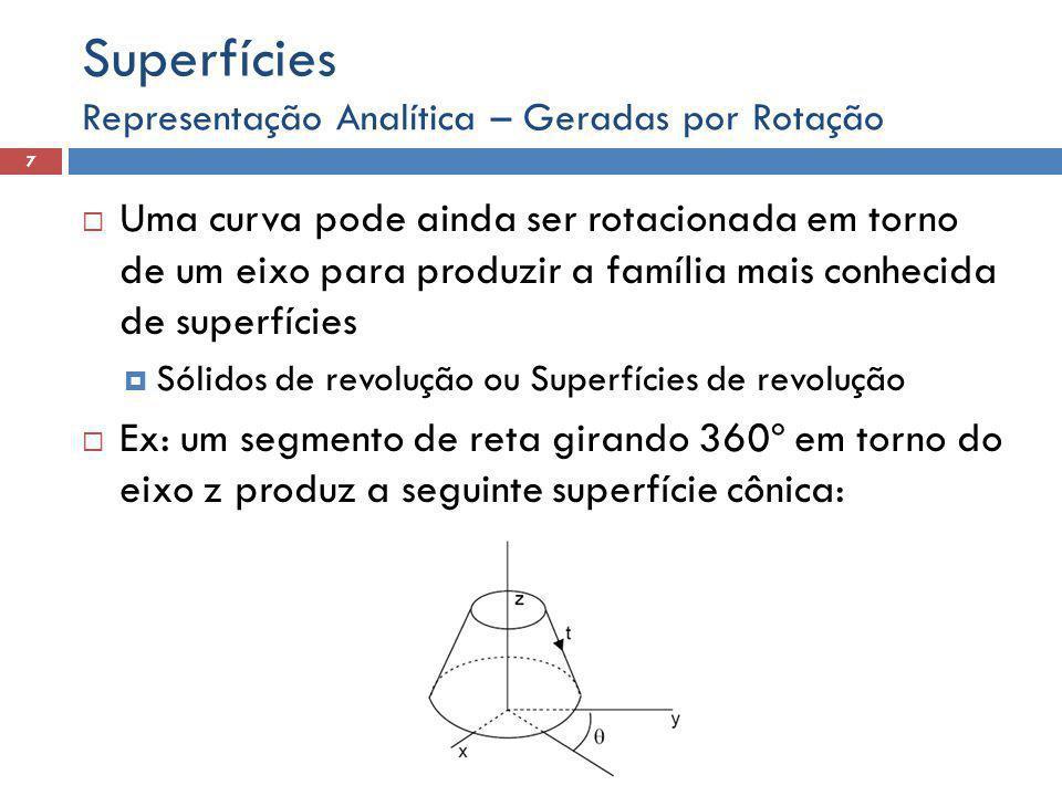 Superfícies Representação Analítica – Geradas por Rotação.