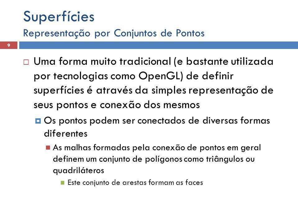 Superfícies Representação por Conjuntos de Pontos.