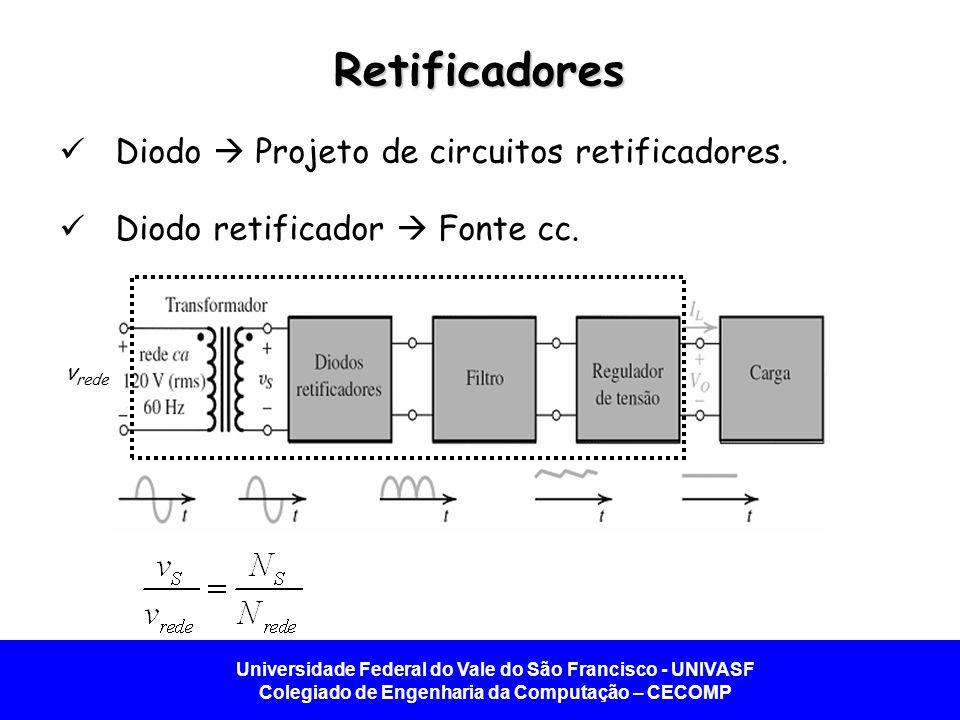 Retificadores Diodo  Projeto de circuitos retificadores.