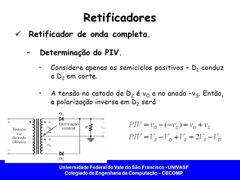 Retificadores Retificador de onda completa. Determinação do PIV.