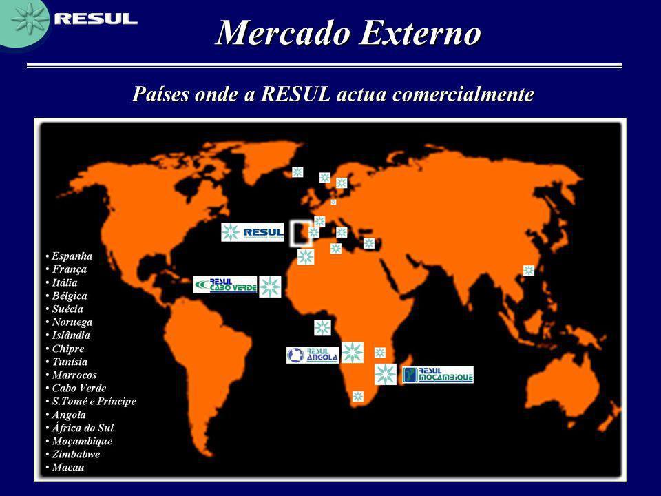 Países onde a RESUL actua comercialmente