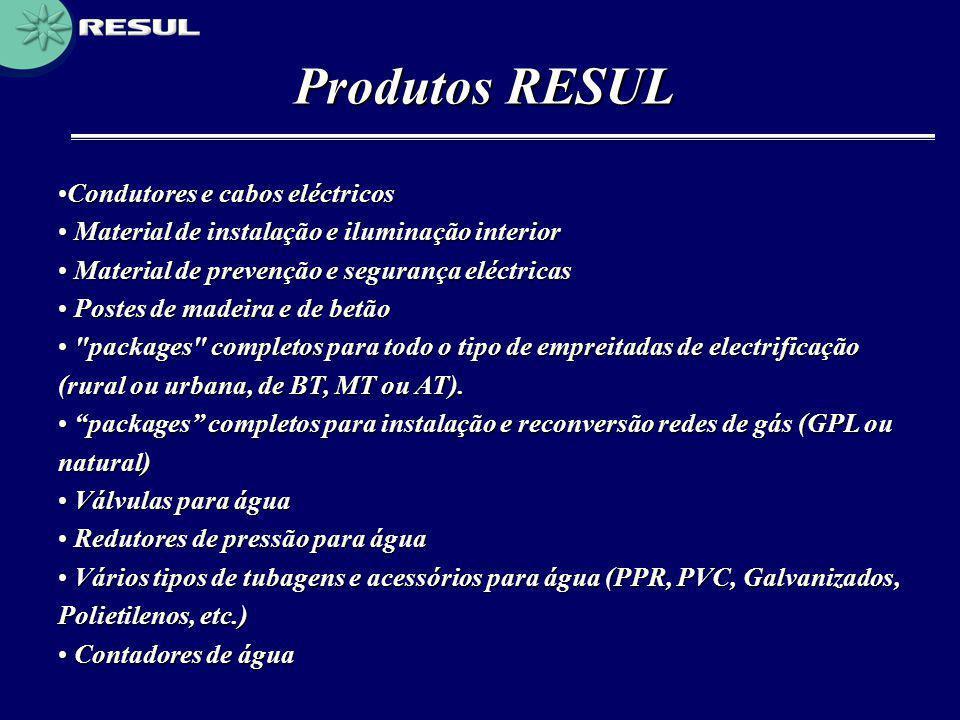 Produtos RESUL Condutores e cabos eléctricos