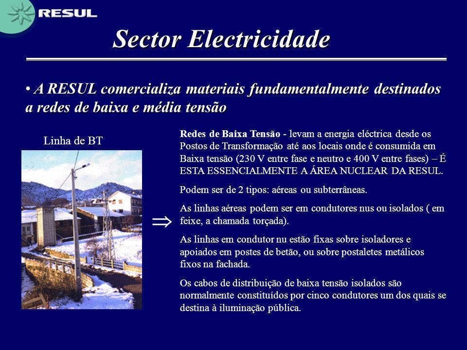 Sector Electricidade 