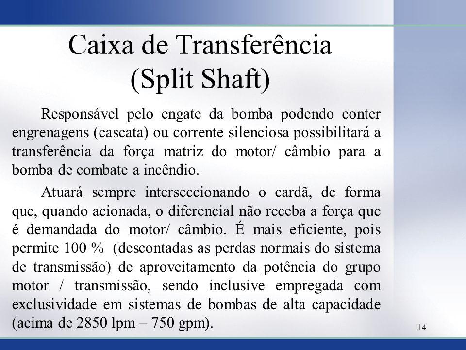 Caixa de Transferência (Split Shaft)
