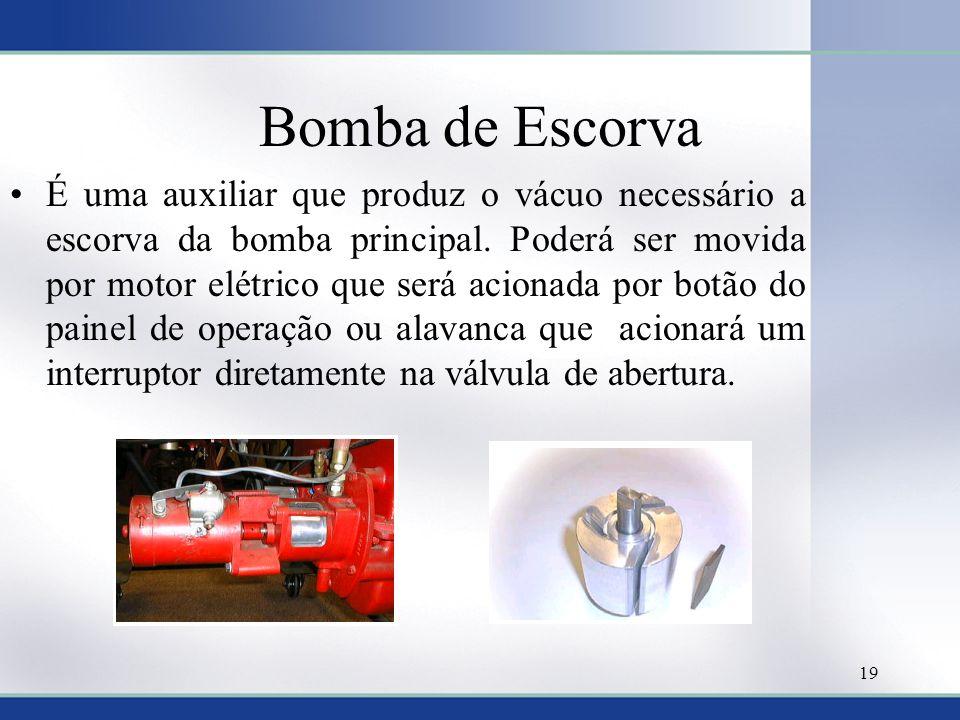 Bomba de Escorva