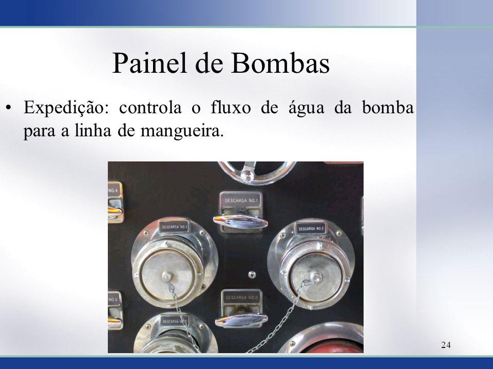 Painel de Bombas Expedição: controla o fluxo de água da bomba para a linha de mangueira.
