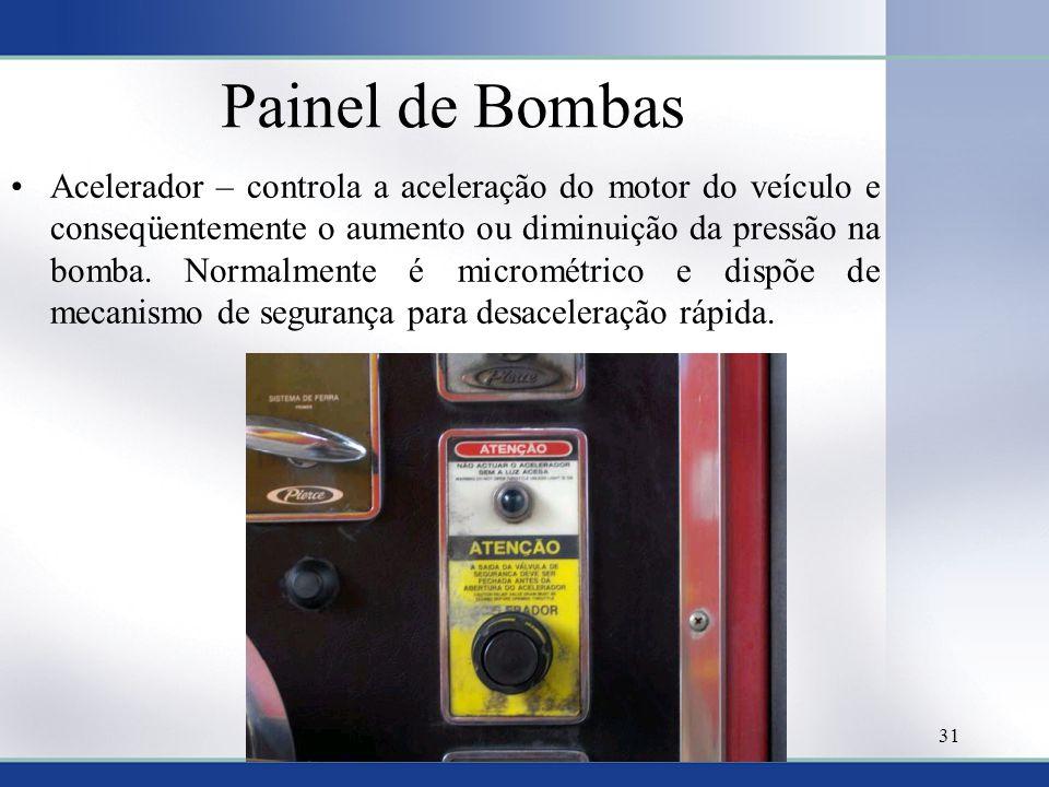 Painel de Bombas