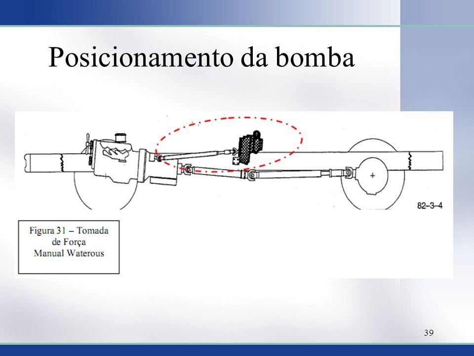 Posicionamento da bomba