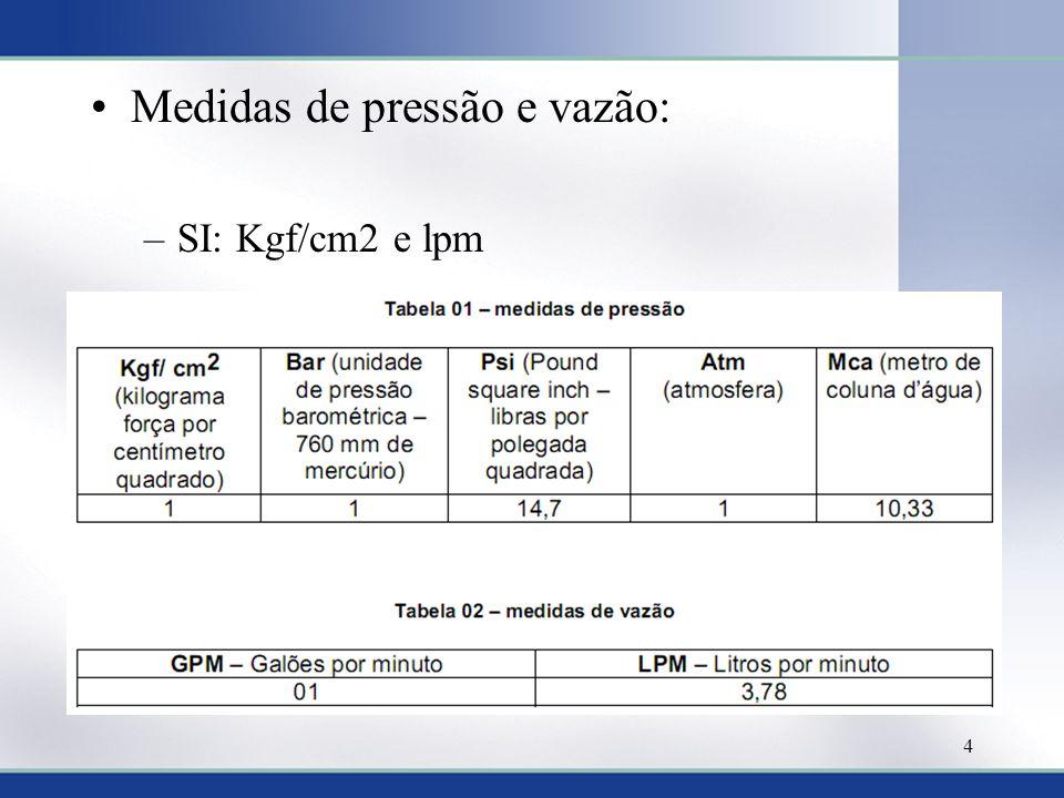 Medidas de pressão e vazão: