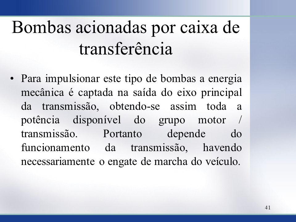 Bombas acionadas por caixa de transferência