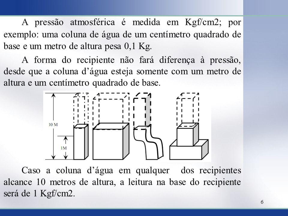 A pressão atmosférica é medida em Kgf/cm2; por exemplo: uma coluna de água de um centímetro quadrado de base e um metro de altura pesa 0,1 Kg.