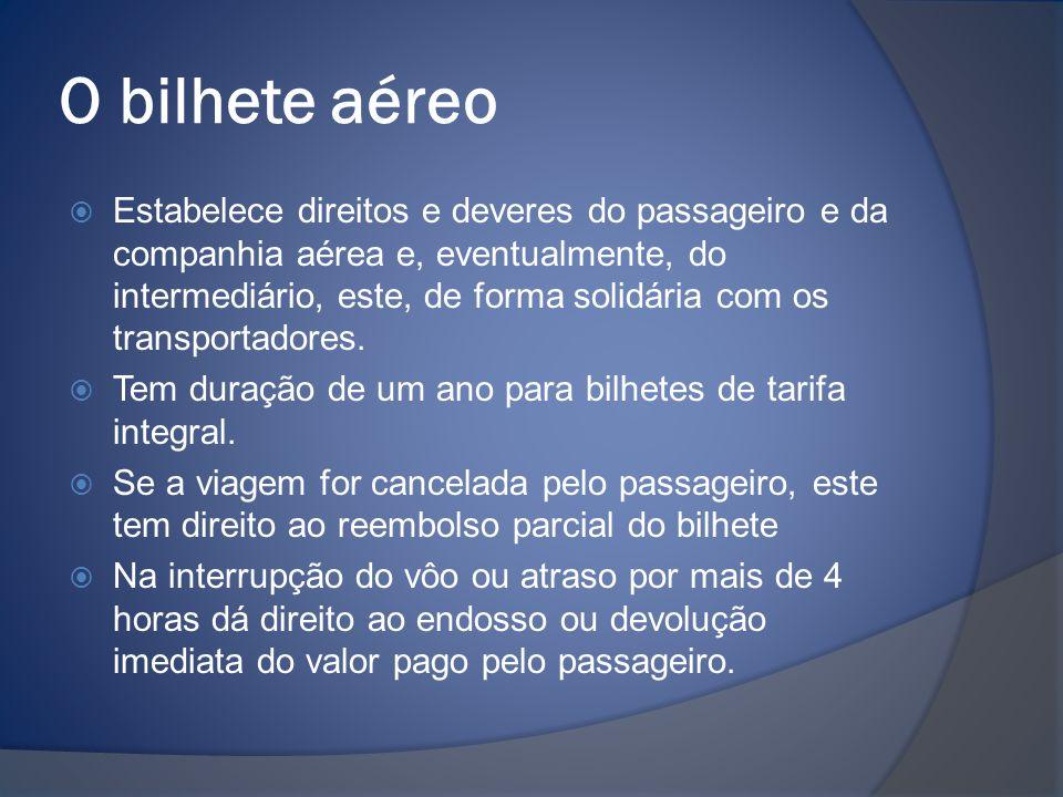 O bilhete aéreo