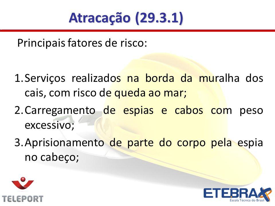 Atracação (29.3.1) Principais fatores de risco: