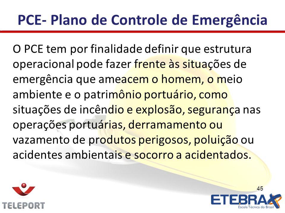 PCE- Plano de Controle de Emergência