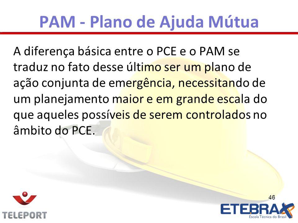 PAM - Plano de Ajuda Mútua