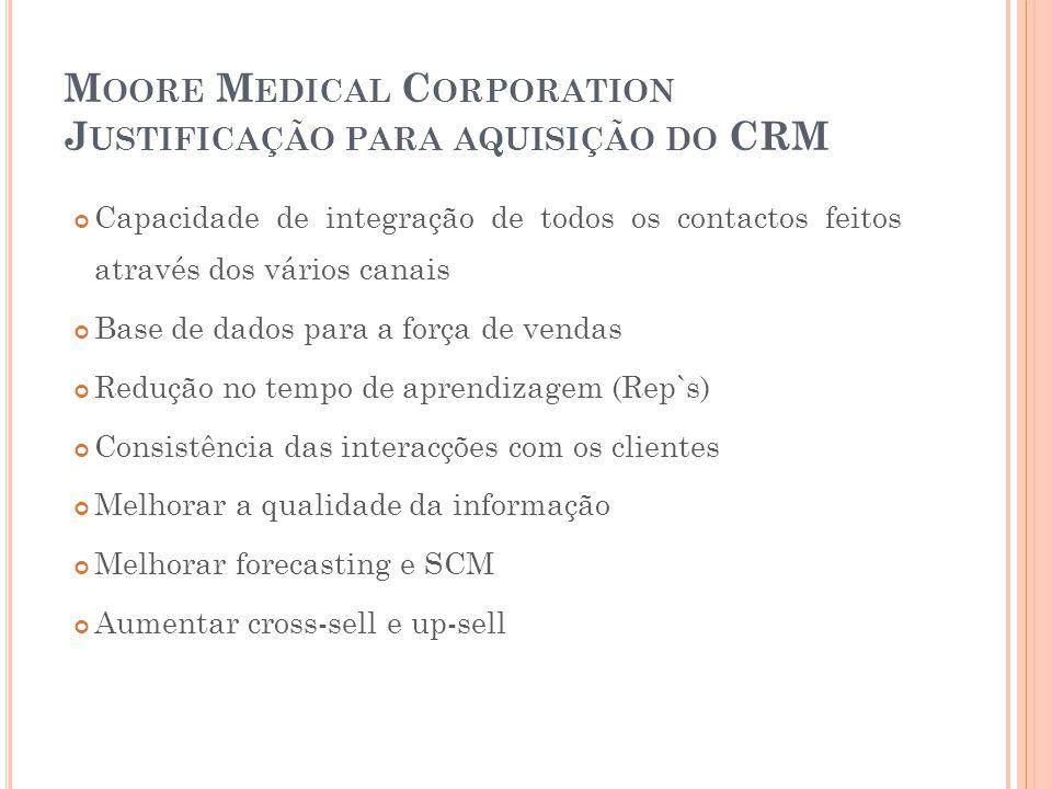 Moore Medical Corporation Justificação para aquisição do CRM