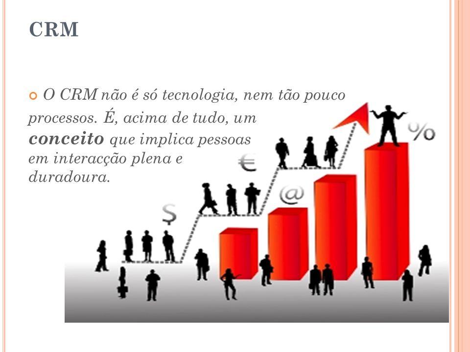 CRM O CRM não é só tecnologia, nem tão pouco