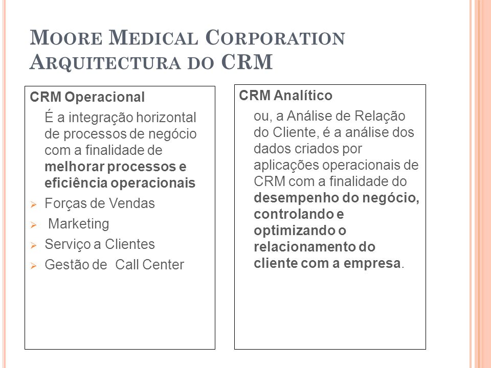 Moore Medical Corporation Arquitectura do CRM