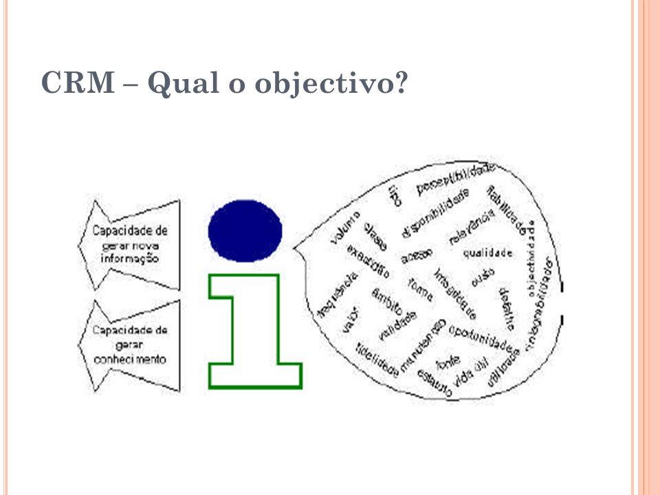 CRM – Qual o objectivo