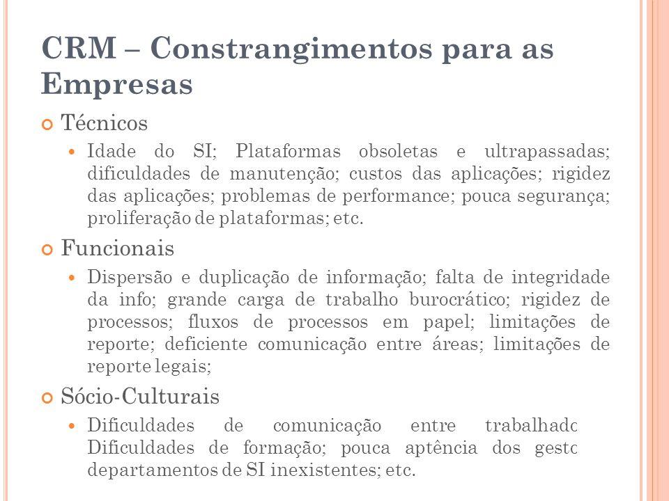 CRM – Constrangimentos para as Empresas