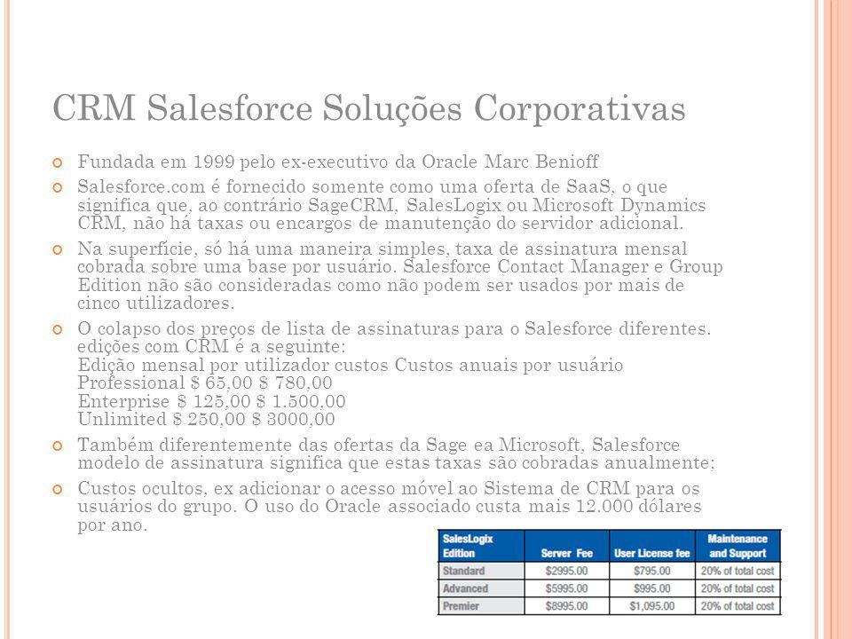 CRM Salesforce Soluções Corporativas