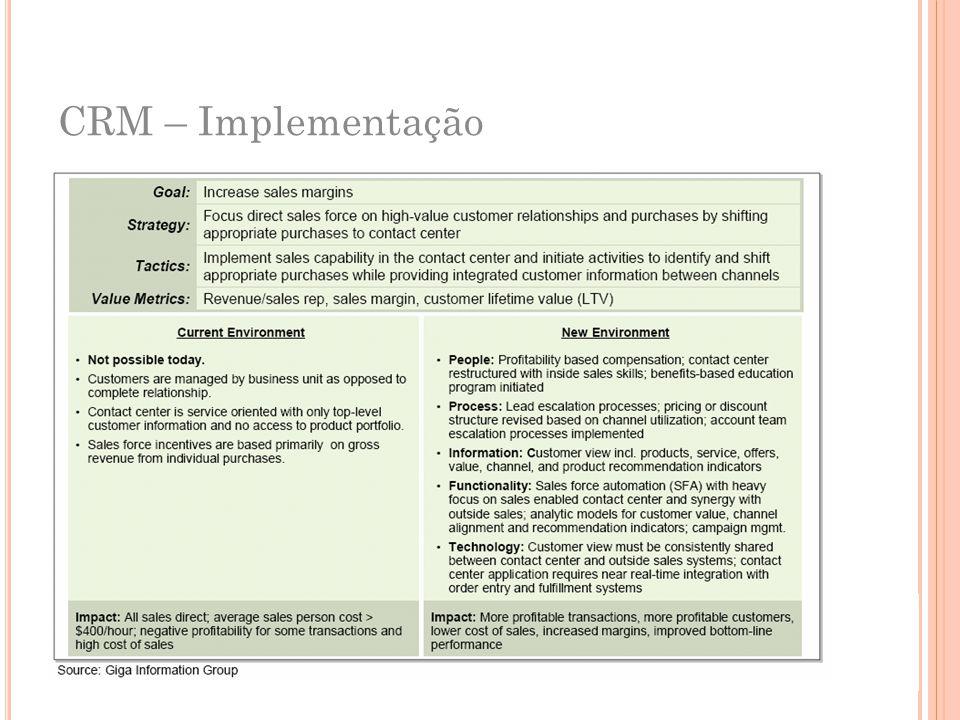 CRM – Implementação
