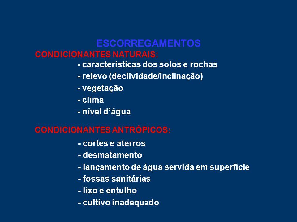 CONDICIONANTES NATURAIS: CONDICIONANTES ANTRÓPICOS: