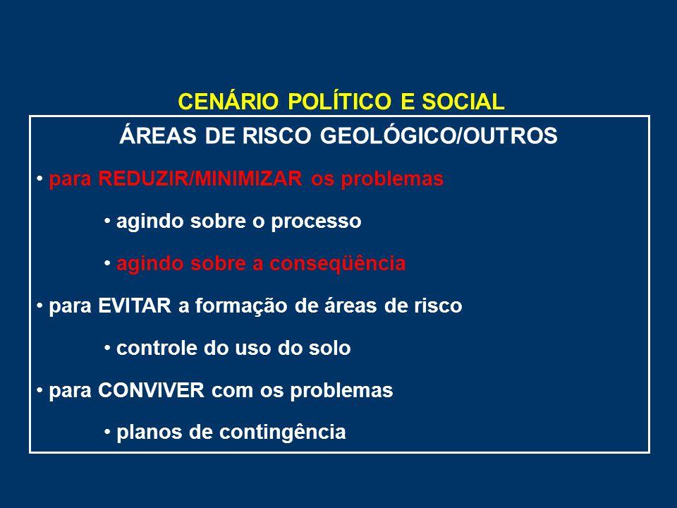 CENÁRIO POLÍTICO E SOCIAL ÁREAS DE RISCO GEOLÓGICO/OUTROS