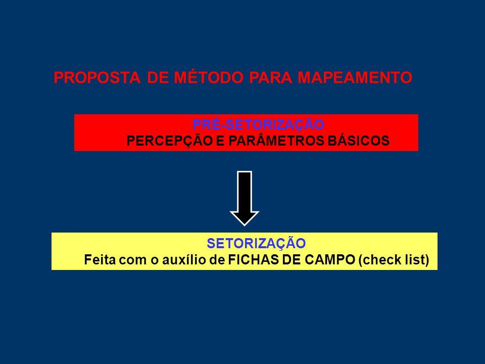 PROPOSTA DE MÉTODO PARA MAPEAMENTO