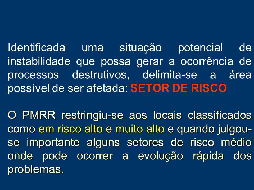 Identificada uma situação potencial de instabilidade que possa gerar a ocorrência de processos destrutivos, delimita-se a área possível de ser afetada: SETOR DE RISCO