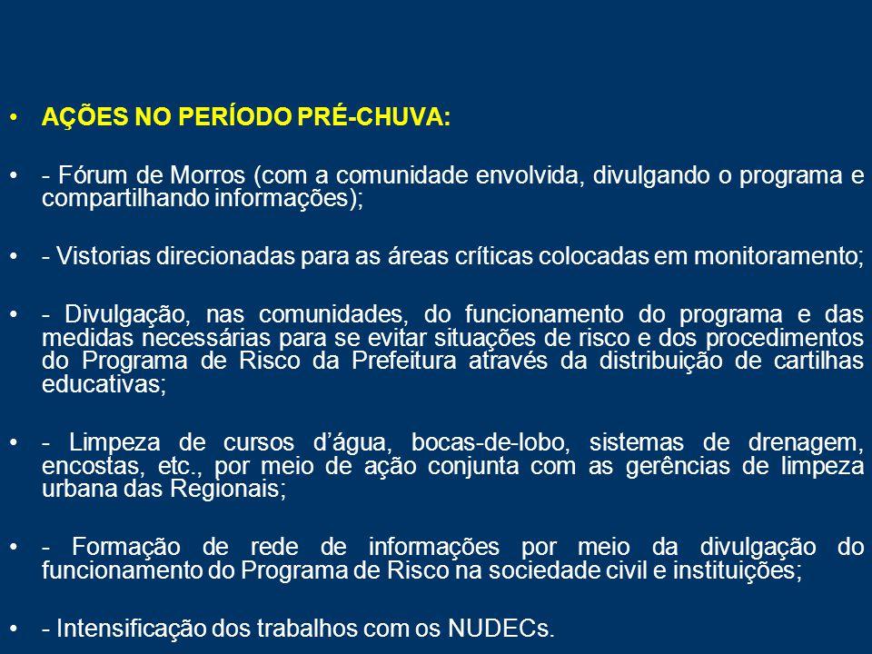 AÇÕES NO PERÍODO PRÉ-CHUVA: