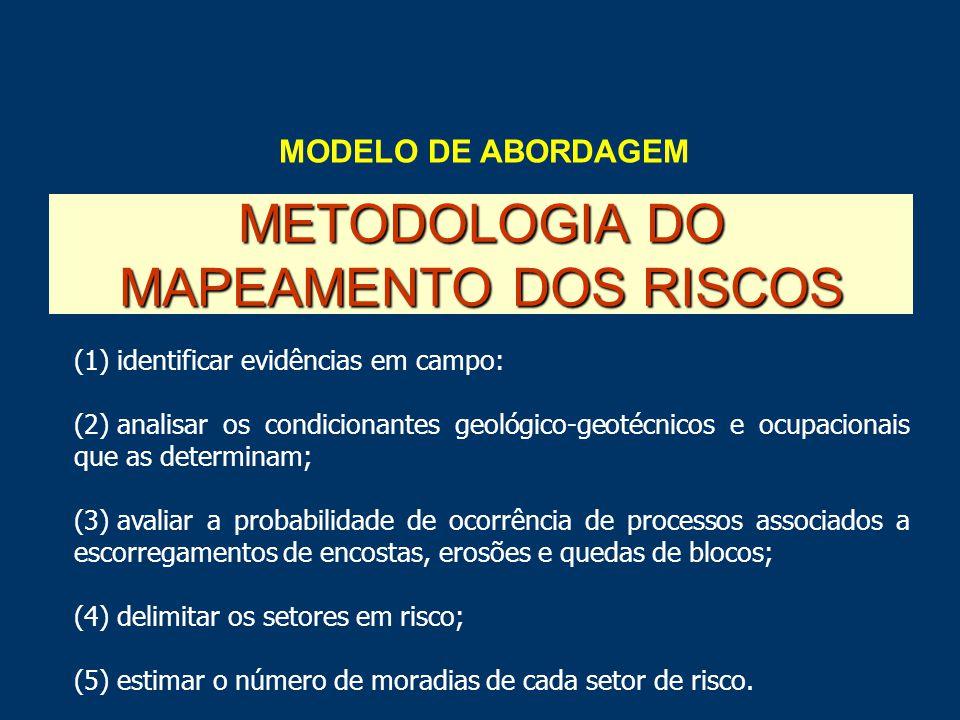 METODOLOGIA DO MAPEAMENTO DOS RISCOS