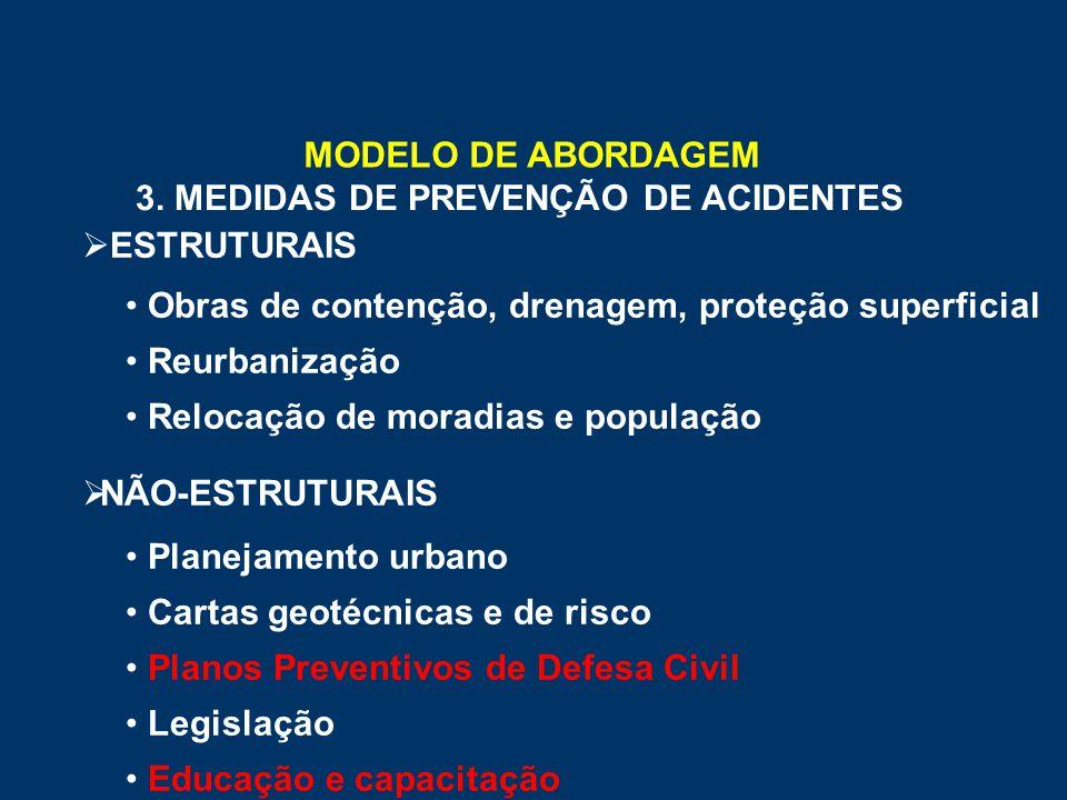 MODELO DE ABORDAGEM 3. MEDIDAS DE PREVENÇÃO DE ACIDENTES. ESTRUTURAIS. Obras de contenção, drenagem, proteção superficial.