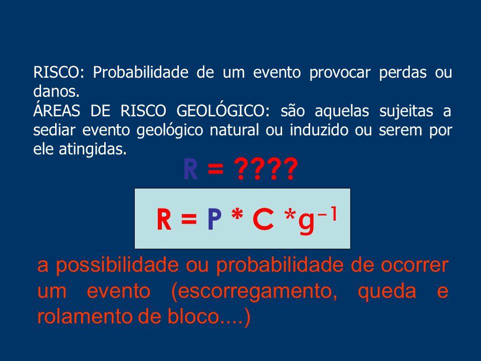 RISCO: Probabilidade de um evento provocar perdas ou danos.