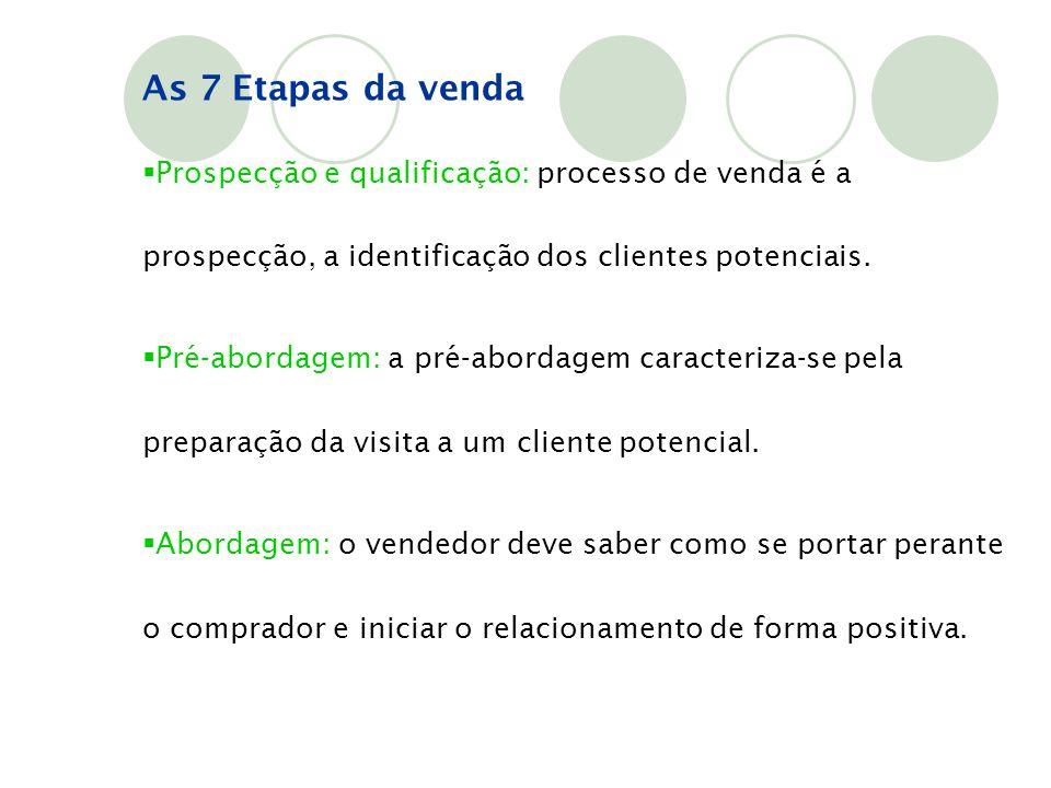 As 7 Etapas da venda Prospecção e qualificação: processo de venda é a prospecção, a identificação dos clientes potenciais.