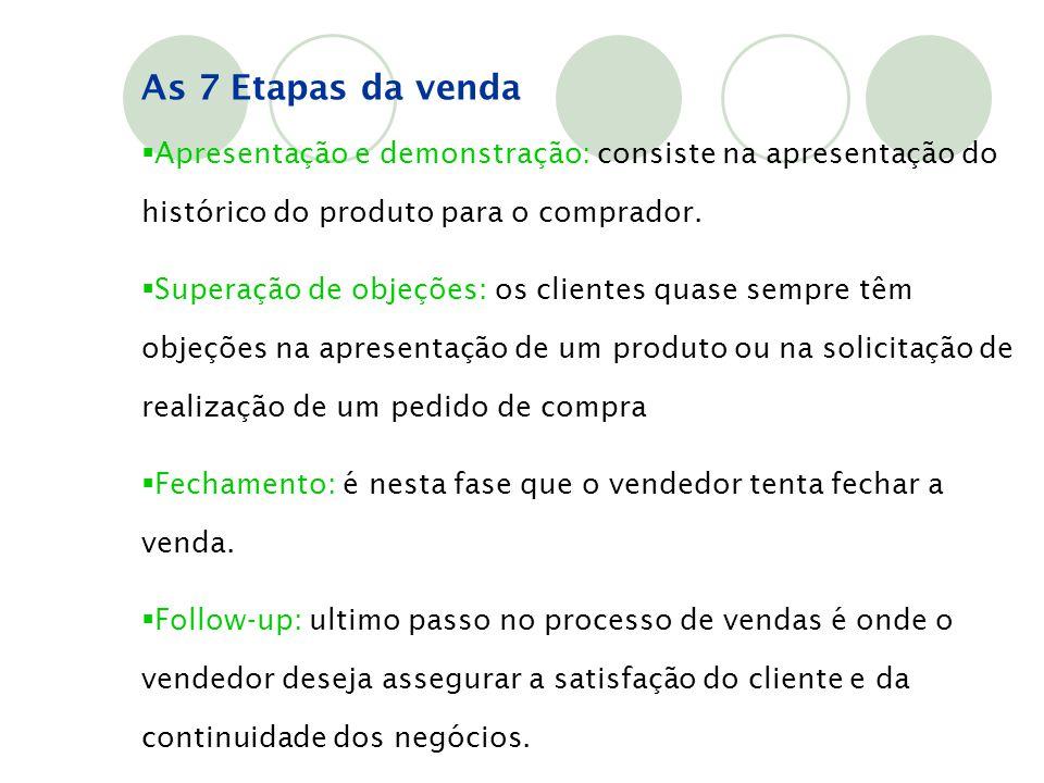 As 7 Etapas da venda Apresentação e demonstração: consiste na apresentação do histórico do produto para o comprador.