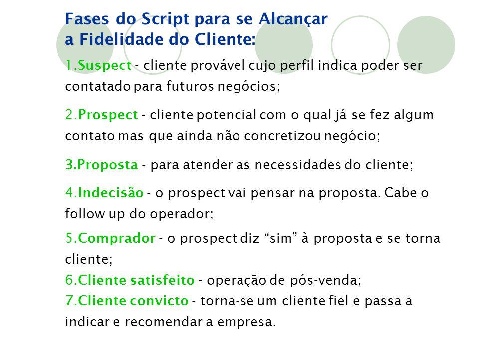 Fases do Script para se Alcançar a Fidelidade do Cliente:
