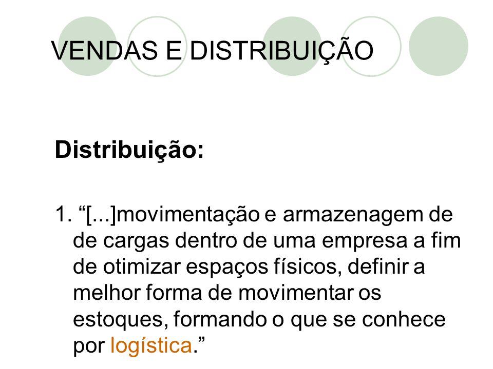 VENDAS E DISTRIBUIÇÃO Distribuição: