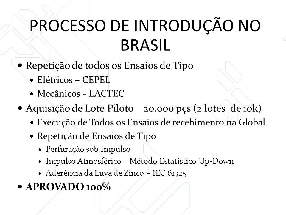 PROCESSO DE INTRODUÇÃO NO BRASIL