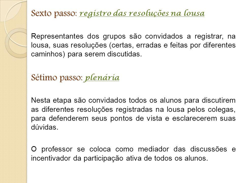 Sexto passo: registro das resoluções na lousa