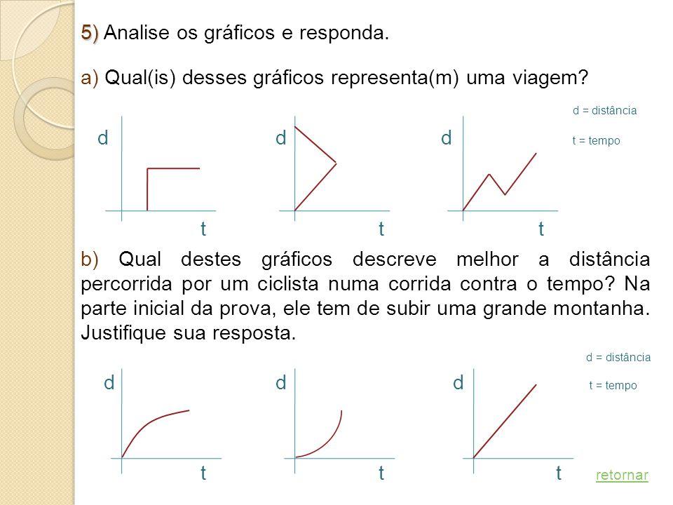 5) Analise os gráficos e responda