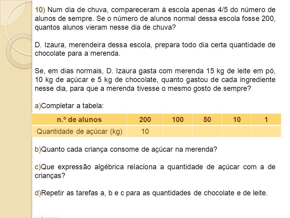 Quantidade de açúcar (kg)