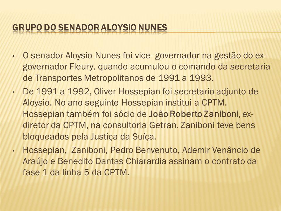Grupo do Senador Aloysio Nunes