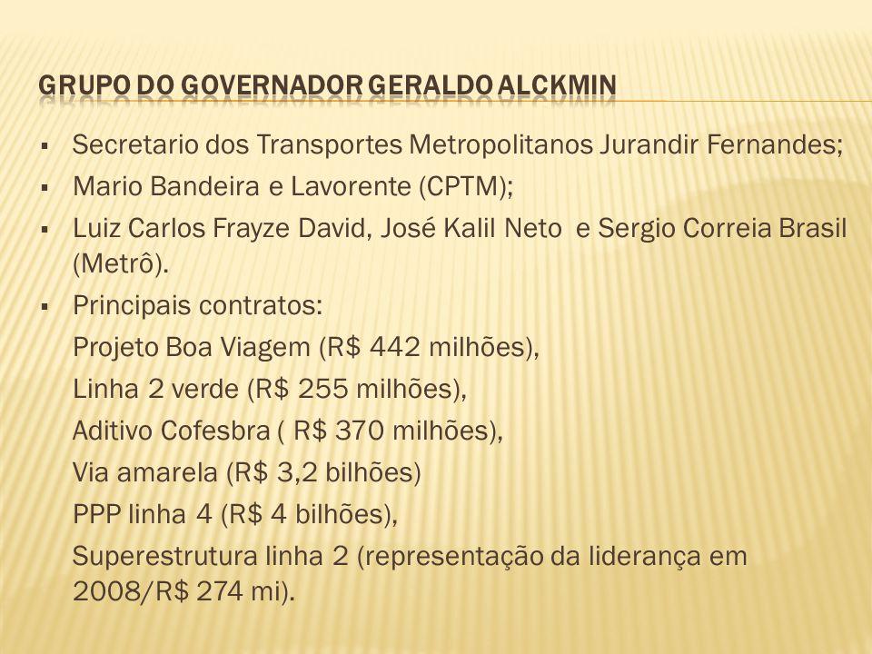 Grupo do governador Geraldo Alckmin