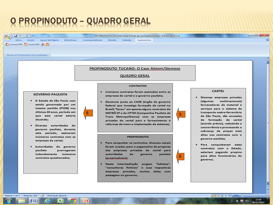 o propinoduto – quadro geral