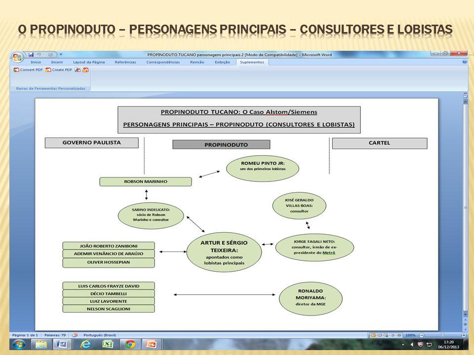 o propinoduto – personagens principais – consultores e lobistas