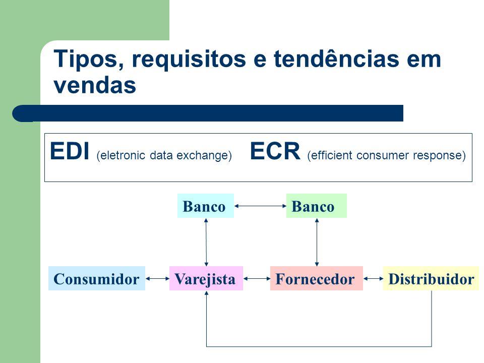 Tipos, requisitos e tendências em vendas