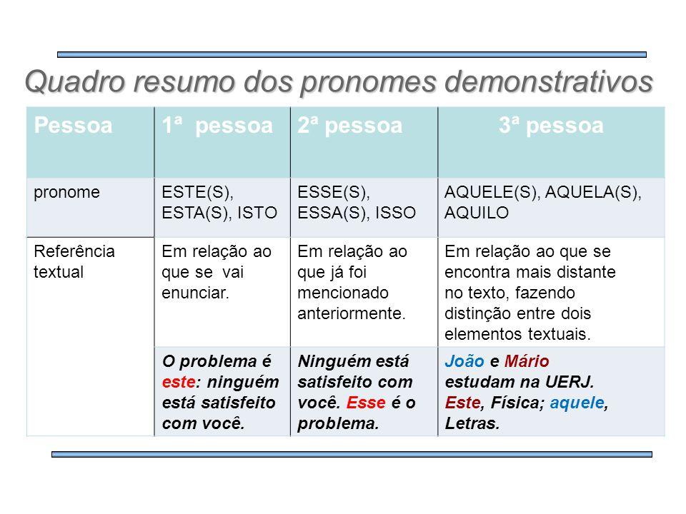 Quadro resumo dos pronomes demonstrativos