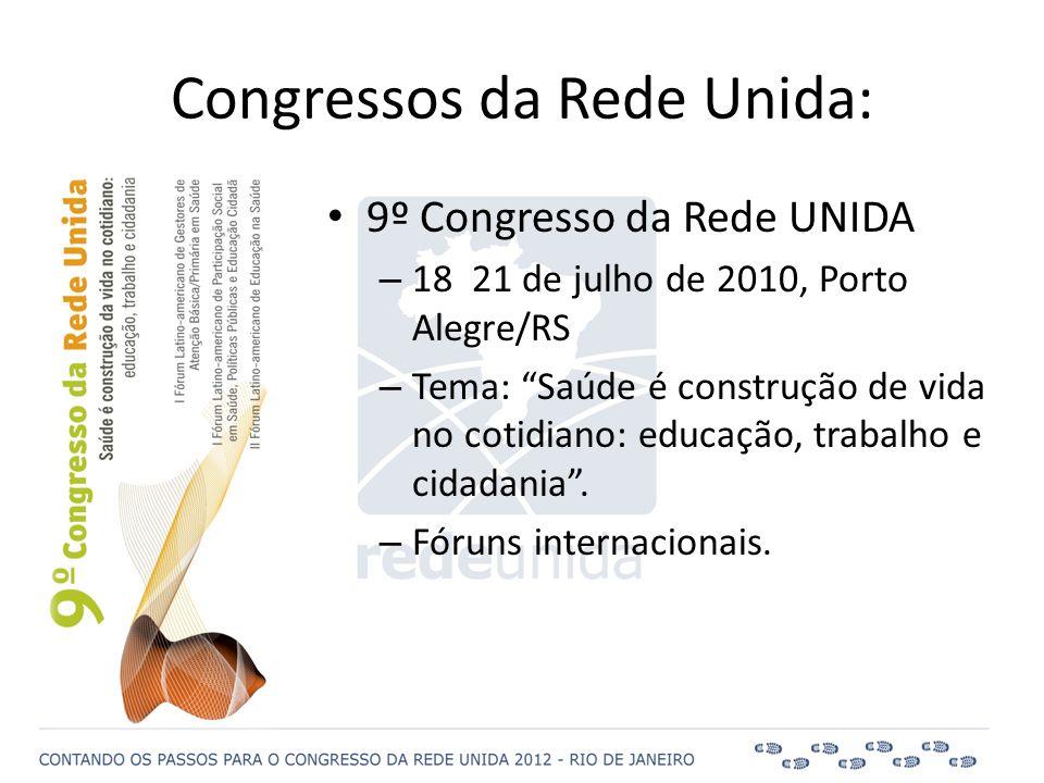 Congressos da Rede Unida: